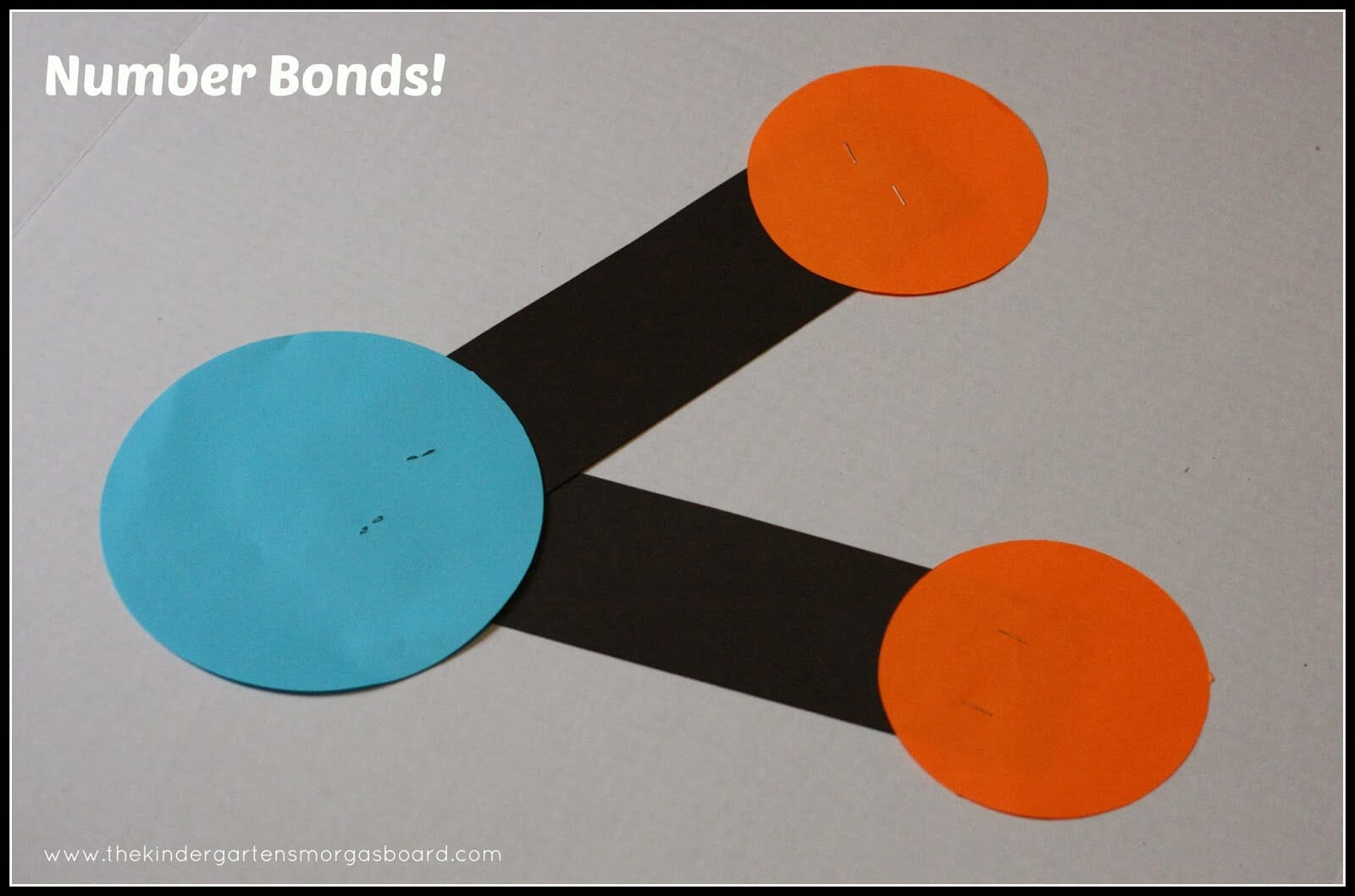 Number Bonds Lesson The Kindergarten Smorgasboard