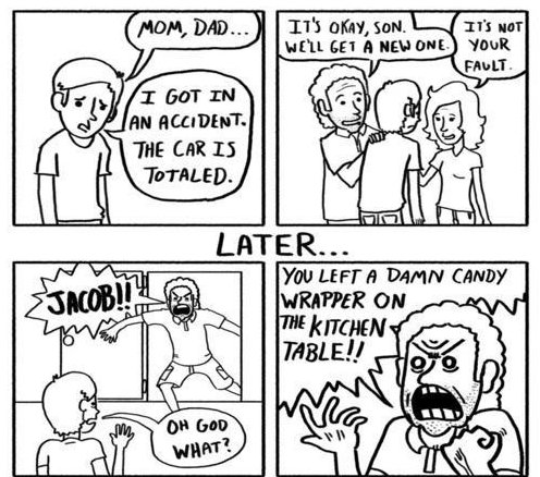 Funny – Parents Logic
