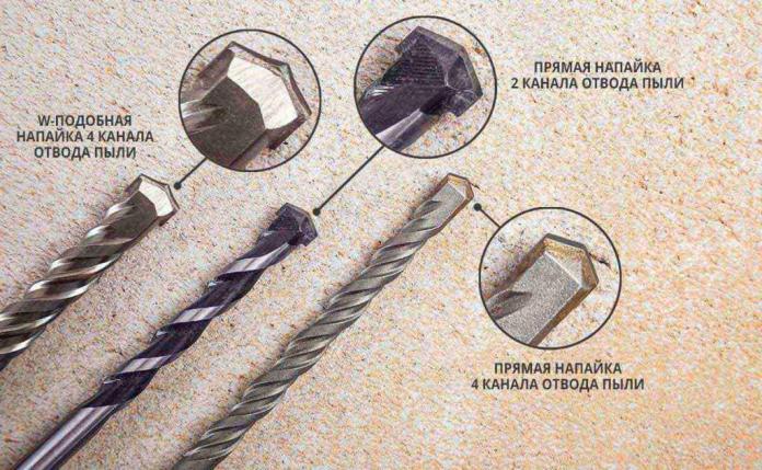 Какими сверлами сверлить бетон: размеры, отличия, способы заточки