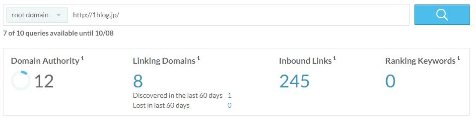 【これが現実】ブログで100記事書いた結果