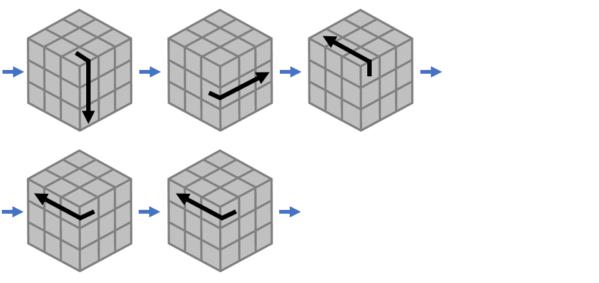 小学生が揃えた!ルービックキューブおすすめ攻略法④6面全てを揃える