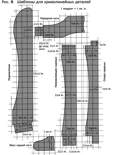 Чертеж шаблонов для криволинейных деталей скамейки