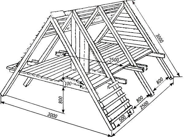 Домик палатка схема