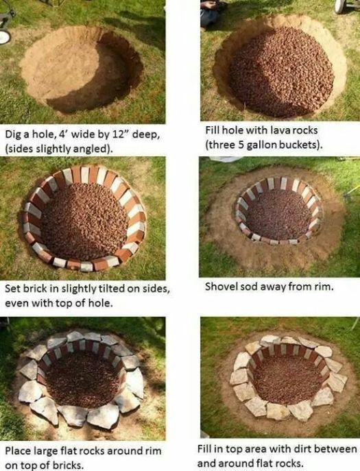 Простая чаша очаг для костра в виде ямы