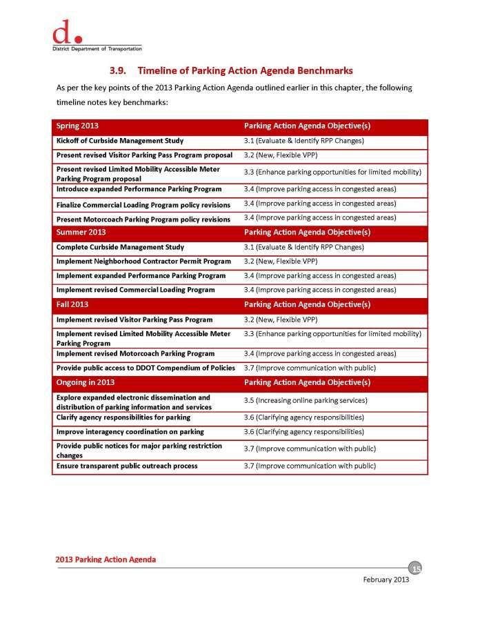 DDOT ParkingActionAgenda 2013_Page_16