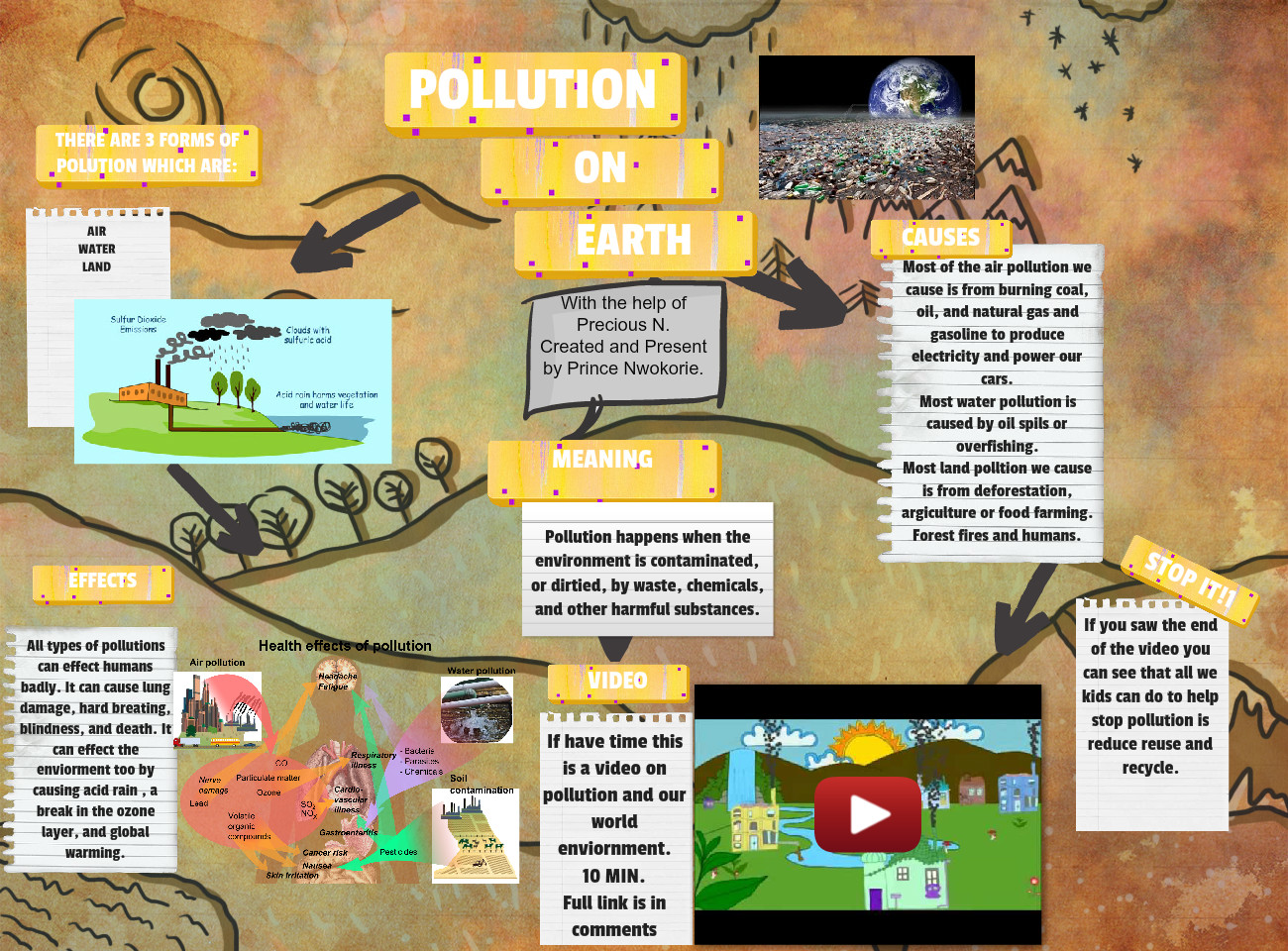 Pollution Presentation Earth Ecology En En En