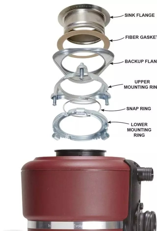 garbage disposal leaking how to