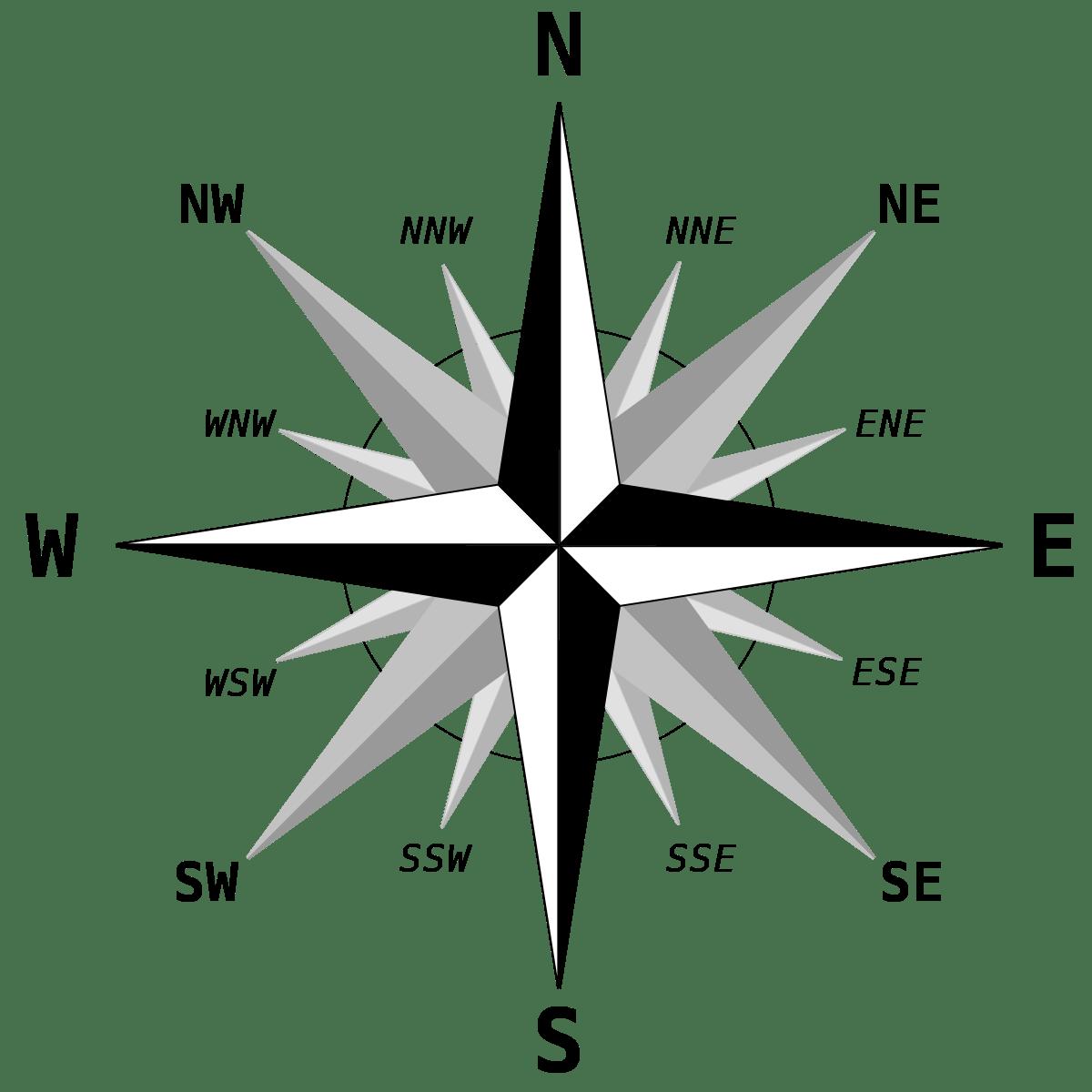 Қалыпты компассыз қалай анықтауға болады, солтүстік, Оңтүстік, Батыс және Шығыс: Практикалық кеңестер