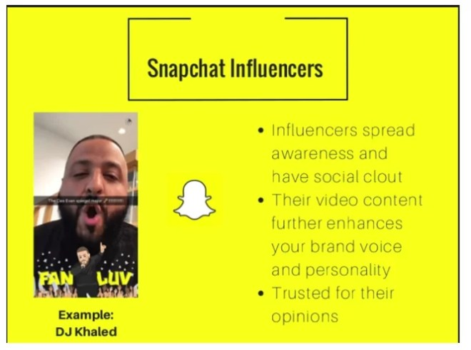 Influencer di marketing sui social media di Snapchat