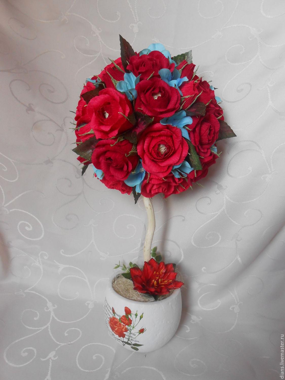 sladkiy_topiariy_26_06173128 Топиарий из конфет. Сладкий топиарий: дерево, яблоко, букет и часы из конфет