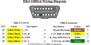 Suzuki Swift Wiring Diagrams, Suzuki, Free Engine Image For User Manual Download