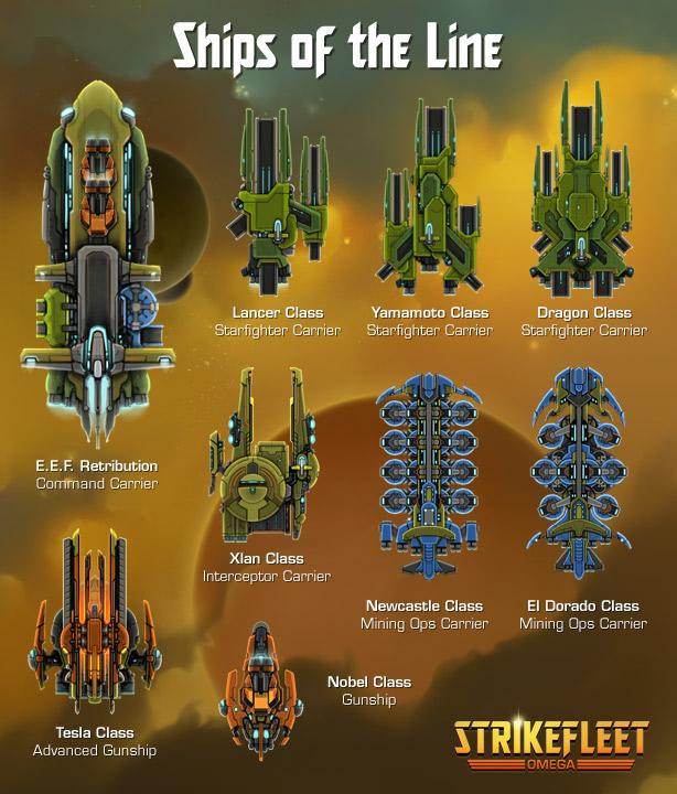 strikefleet-omega-game-thu-thanh-ket-hop-chien-thuat-thoi-gian-thuc 2