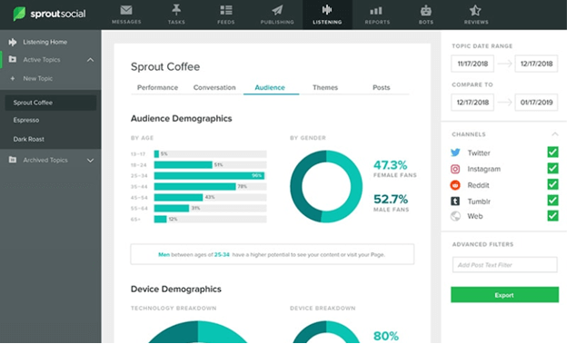 Using Sprout Social to plan, create, schedule, and organize social media content