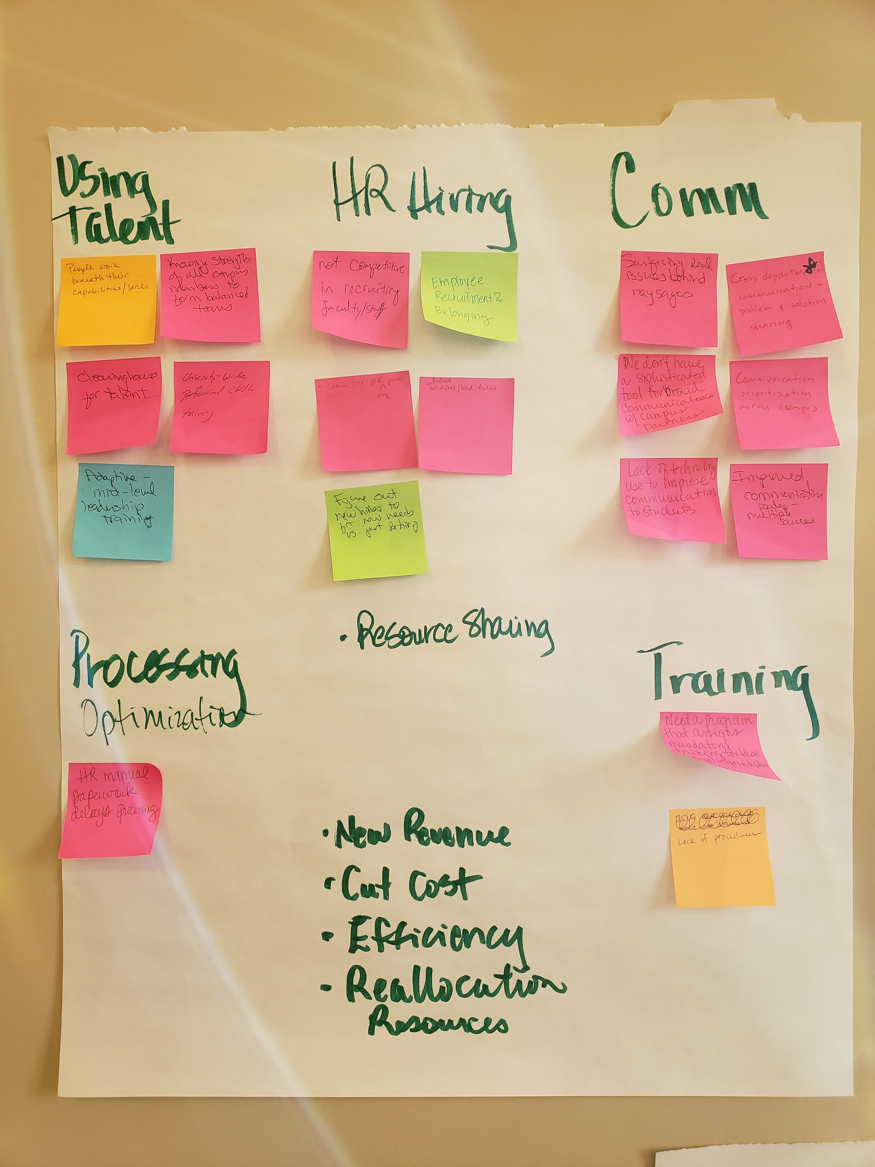 flip chart paper with post it notes