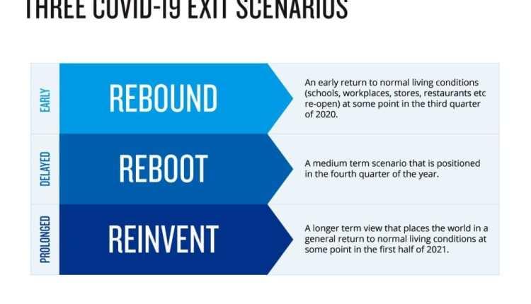 COVID-Exit-Scenarios