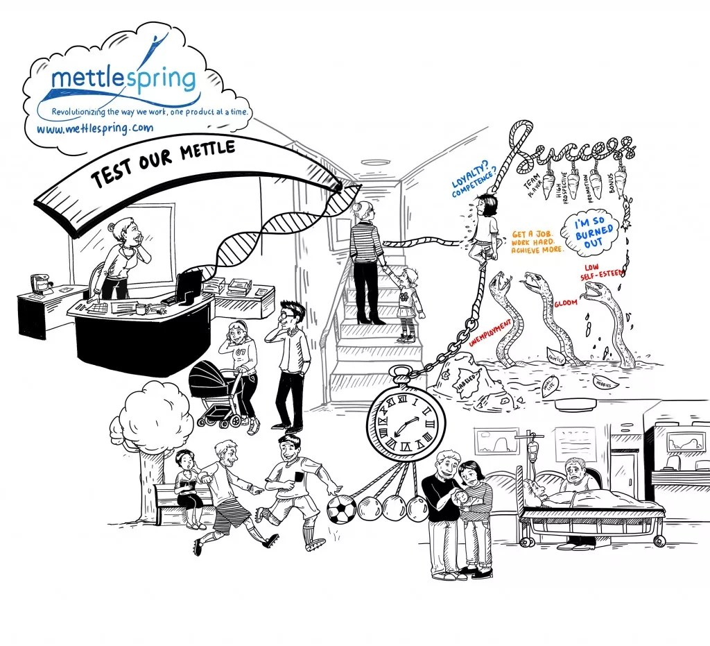 Rsa Style Whiteboard Animation Videos By Wizmotions