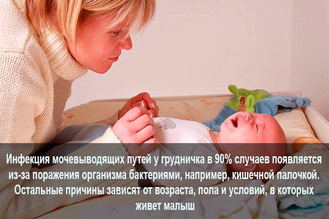 Инфекция мочевыводящих путей у грудничка мальчика