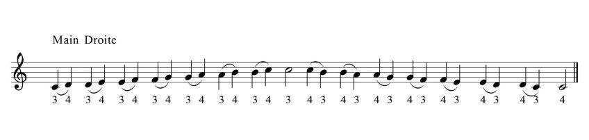 Apprendre à jouer du piano en souplesse