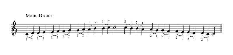 Exercices_avec_2_doigts pouce index main droite-1