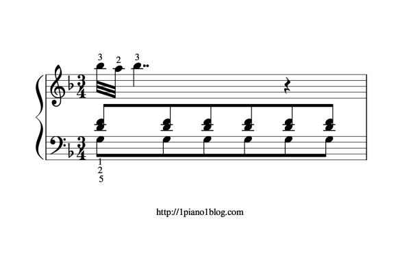 L'ornement de la mesure 4 de l'adagio BWV 974 au piano.