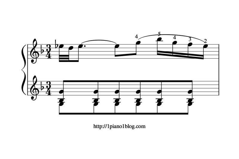 Bach, Marcello les ornements mesure 25