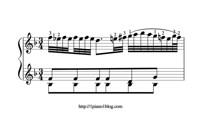 Jouer au piano les ornements de la musique baroque