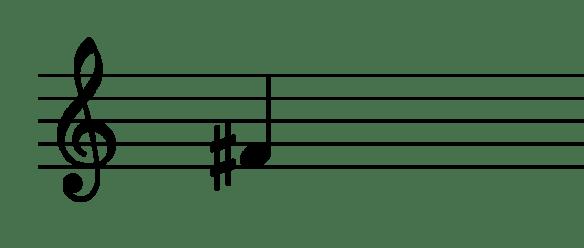 note de musique avec un dièse à gauche de la note