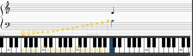 notes écrites en clé de fa avec leur correspondance sur les touches du clavier du piano