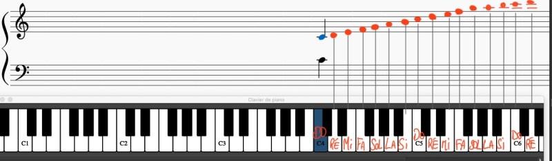 les notes écrites en clé de sol et leur correspondance sur les touches du clavier de piano