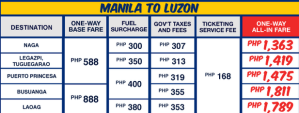 PAL 2014 Luzon Promo Fare July, August, September