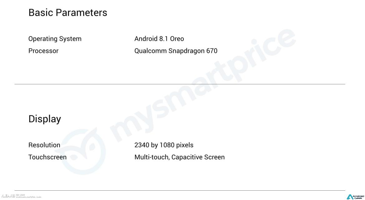 Mysterious Oppo phone with the model number CPH1879 appears on the official website image