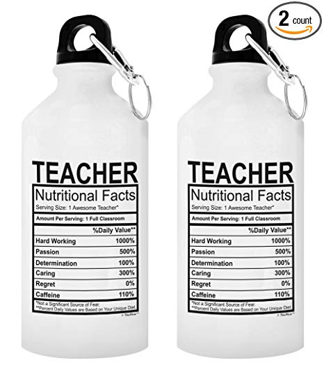 Teacher bottle
