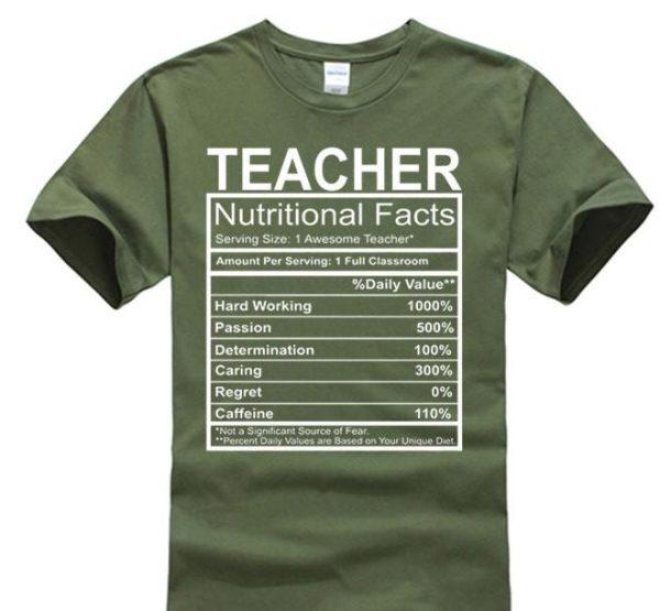 Teacher T 1
