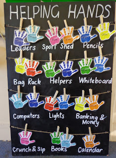 How to Grow a Rainbow in YOUR Classroom! Mrs. Possum's Classroom. 1stgradefireworks