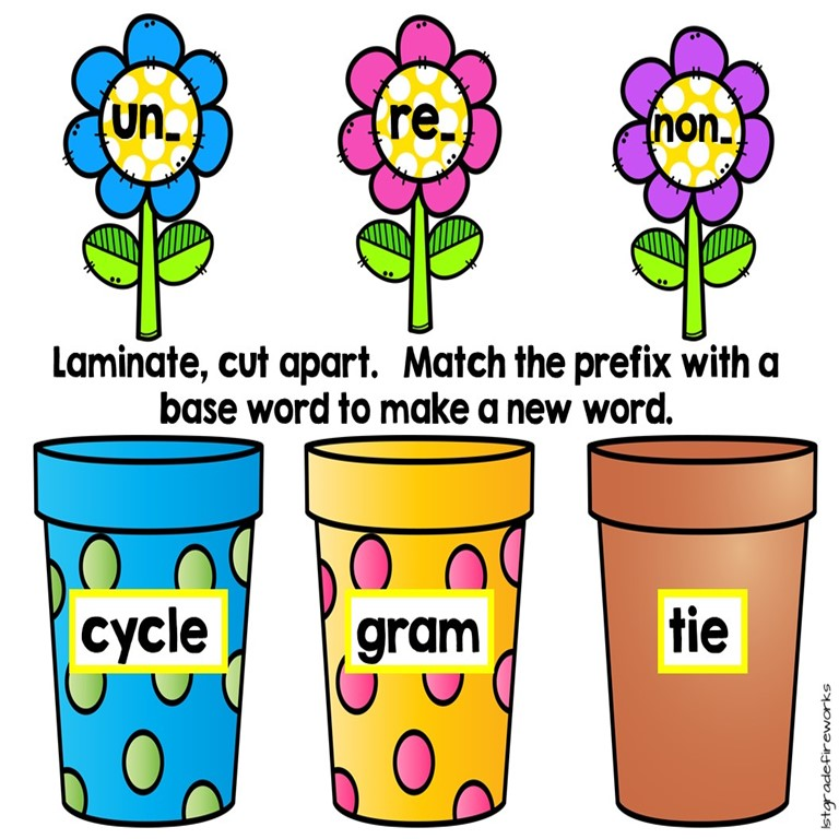Spring Prefixes for teaching grammar and vocabulary.