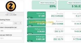 zcash mining profitability 1