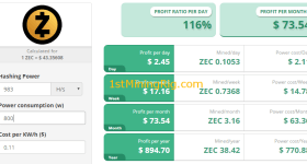 zcash mining profitability 2