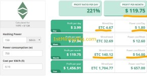 ethereum classic mining rx 470 profitability