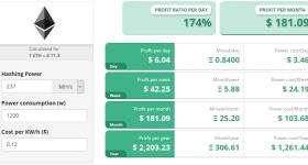pandaminer ethereum profitability