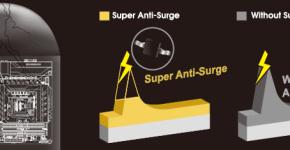 super_anti-surge