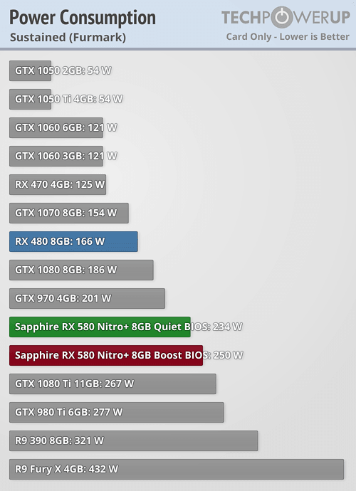 18 Beautiful Rx 580 Overclock Settings - Video Graphics Array (VGA)