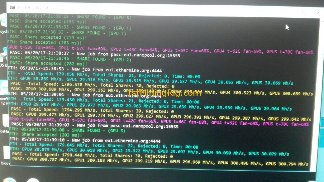 Best BIOS ROM for Sapphire Nitro+ RX 580 8GB OC Hynix Memory 30+ Mh
