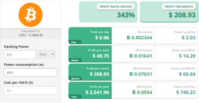 AntMiner R4 Review – Bitcoin ASIC Miner Profitability