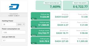 Innosilicon A5 DashMaster DASH ASIC Miner Profitability
