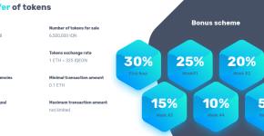 IQeon pre-sale bonus scheme