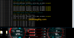 MSI GTX 1060 3GB Ravencoin RVN Mining Hashrate