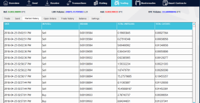 Luxcore Wallet Trading