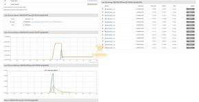 gtx 1080 ti 3x gpu mining rig raven miner v2.6 hashrate pool 2