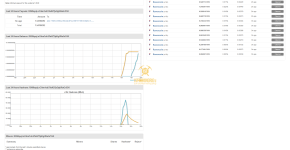 gtx 1080 ti 3x gpu mining rig suprminer v1.5 hashrate pool 2