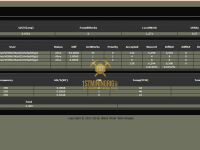 BlackMiner F1+ FPGA PHI2 Lux Mining Hashrate